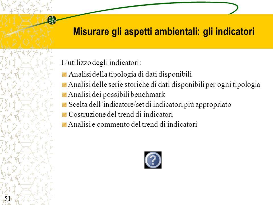 Misurare gli aspetti ambientali: gli indicatori