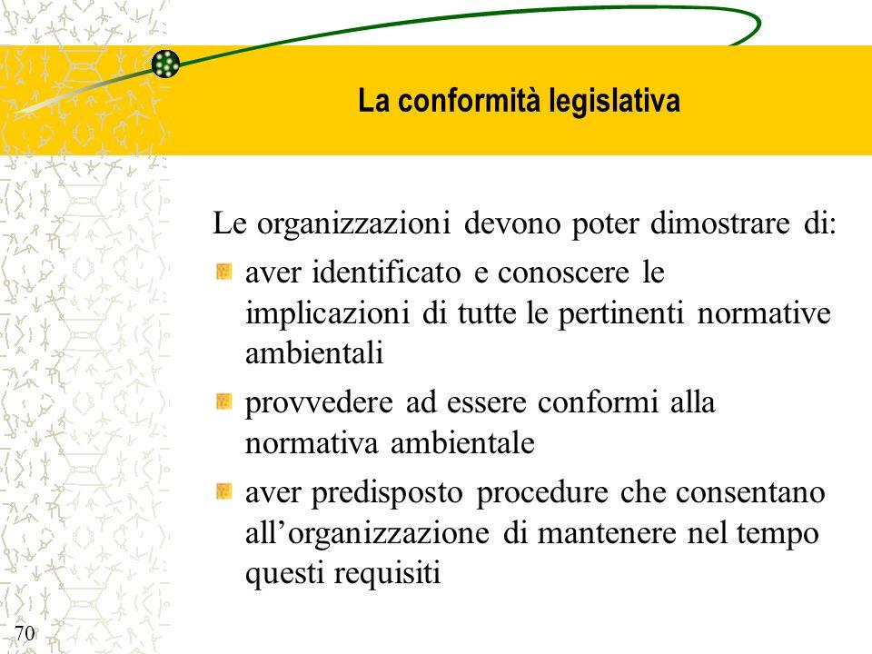 La conformità legislativa
