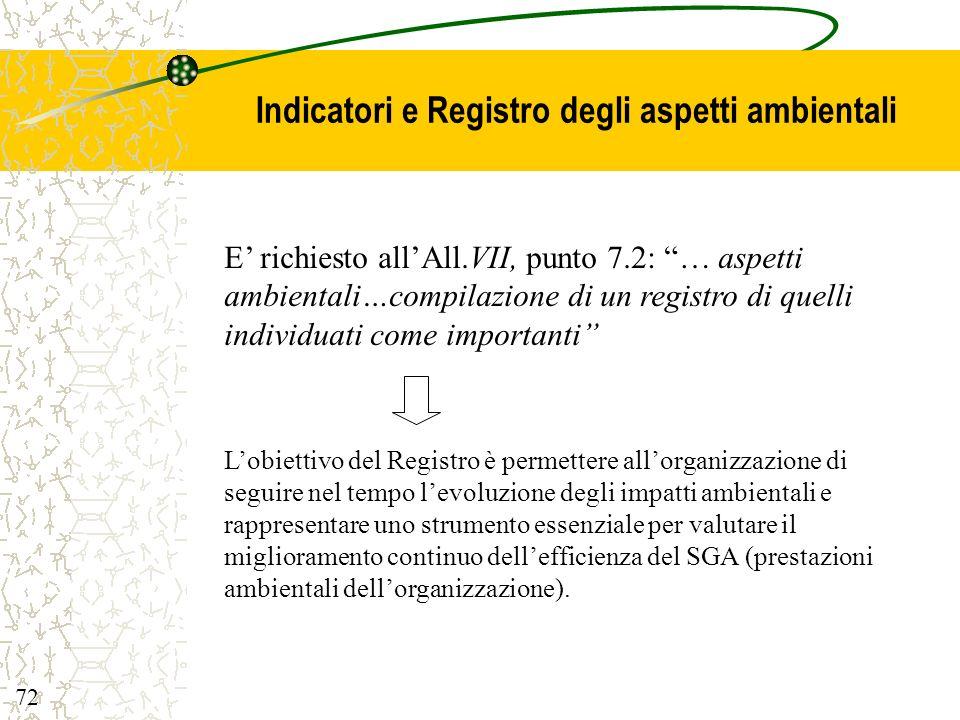 Indicatori e Registro degli aspetti ambientali