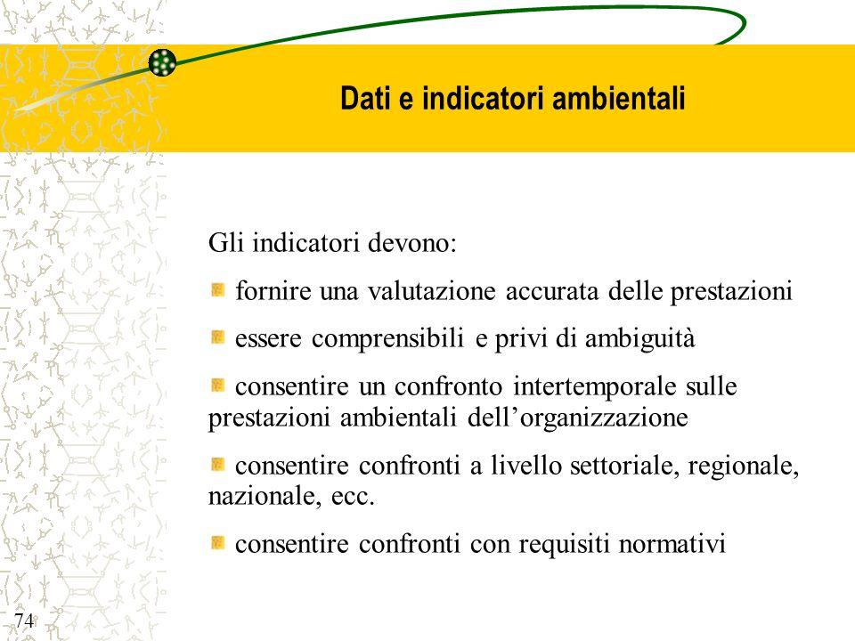 Dati e indicatori ambientali