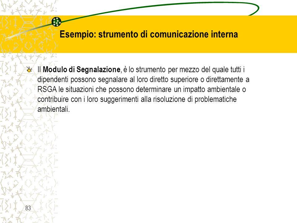 Esempio: strumento di comunicazione interna