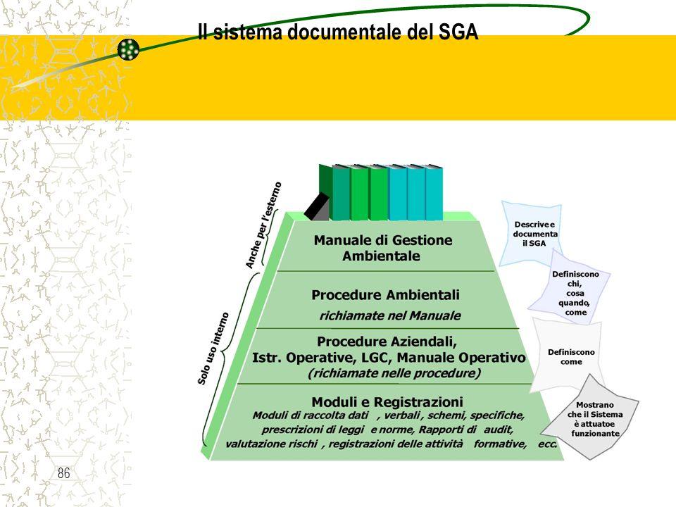 Il sistema documentale del SGA