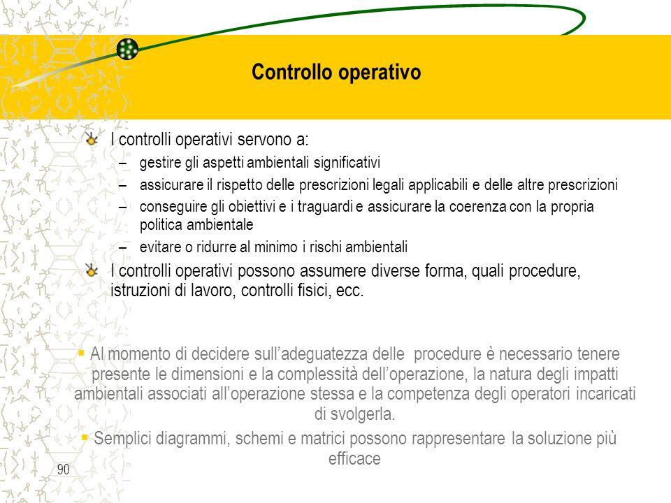 Controllo operativo I controlli operativi servono a: