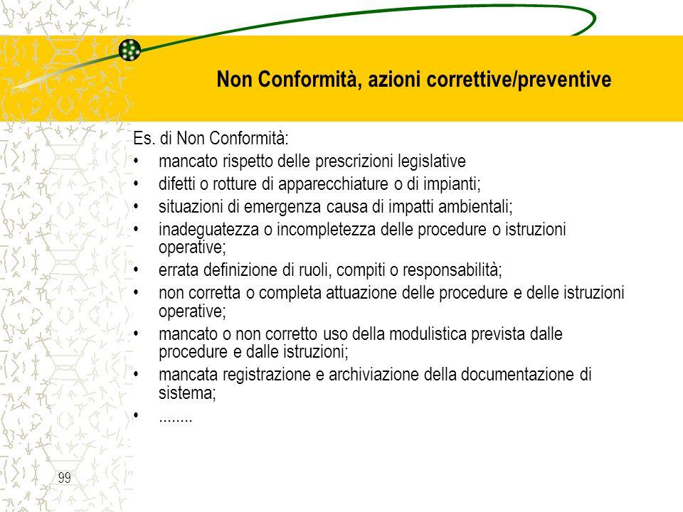 Non Conformità, azioni correttive/preventive