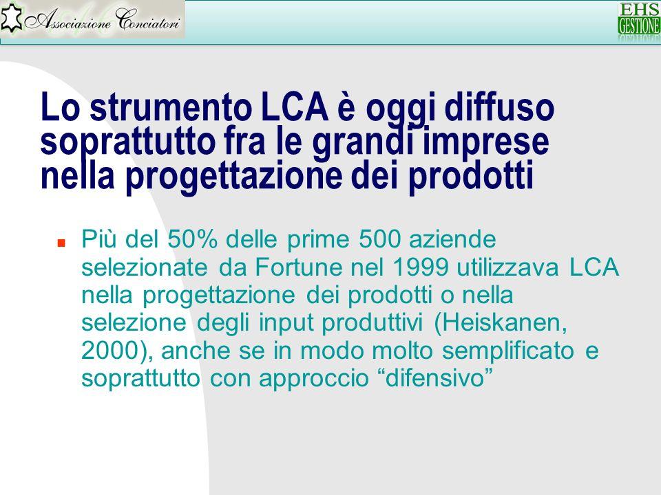 Lo strumento LCA è oggi diffuso soprattutto fra le grandi imprese nella progettazione dei prodotti