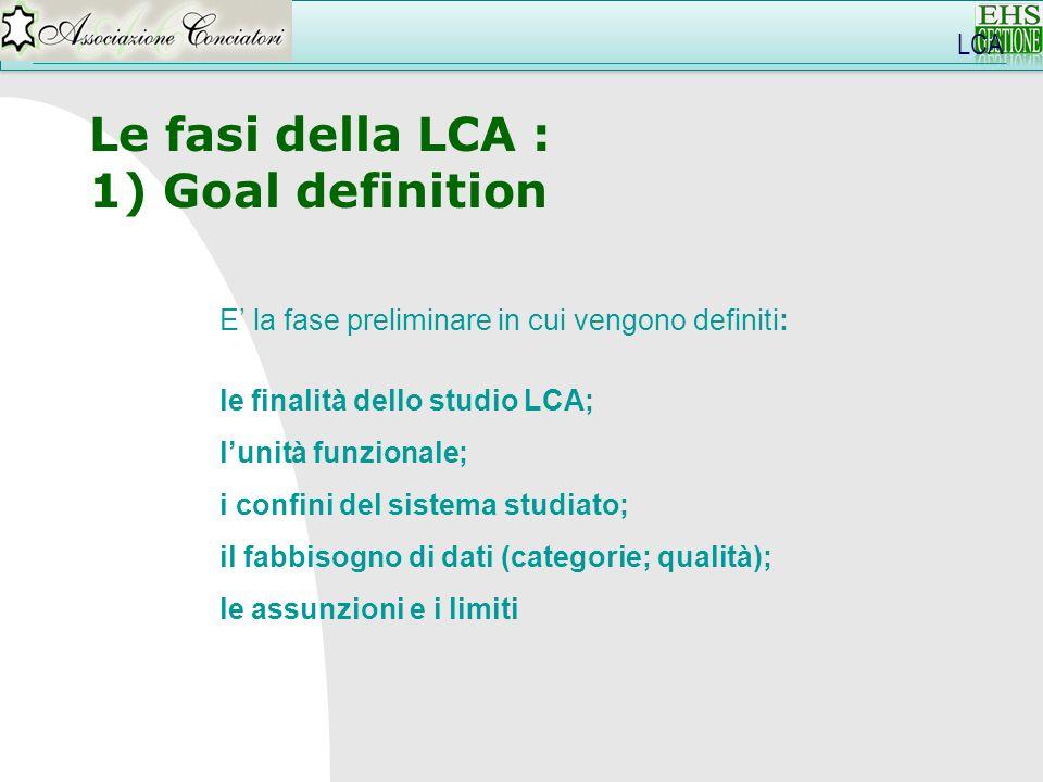 Le fasi della LCA : 1) Goal definition LCA