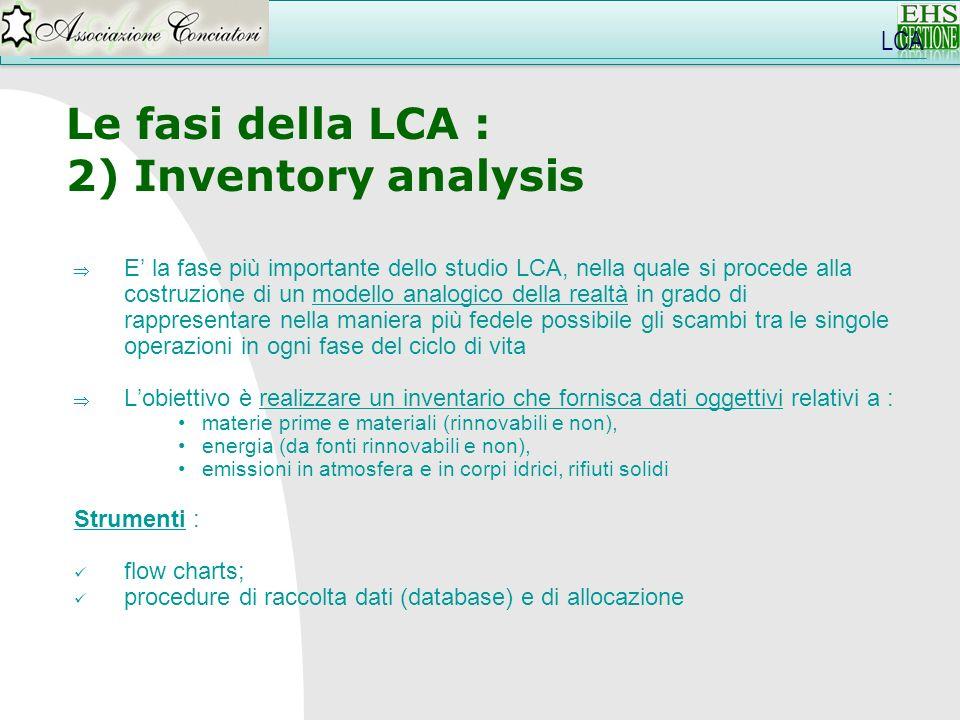 Le fasi della LCA : 2) Inventory analysis LCA