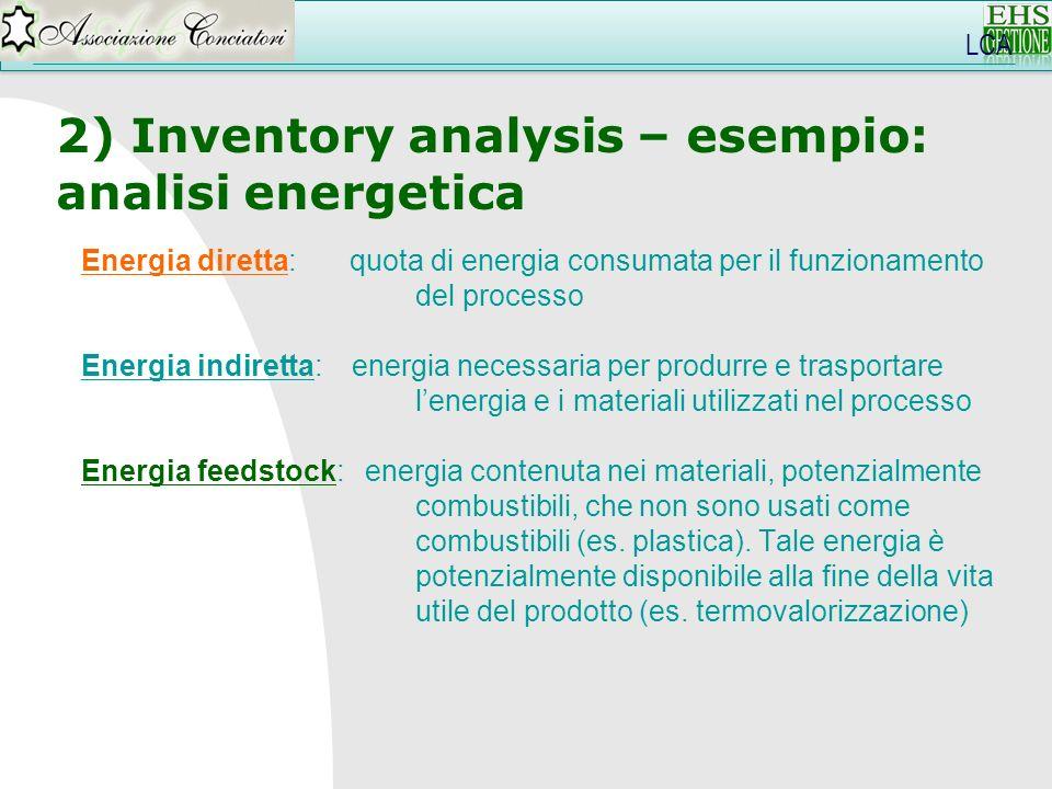 2) Inventory analysis – esempio: analisi energetica