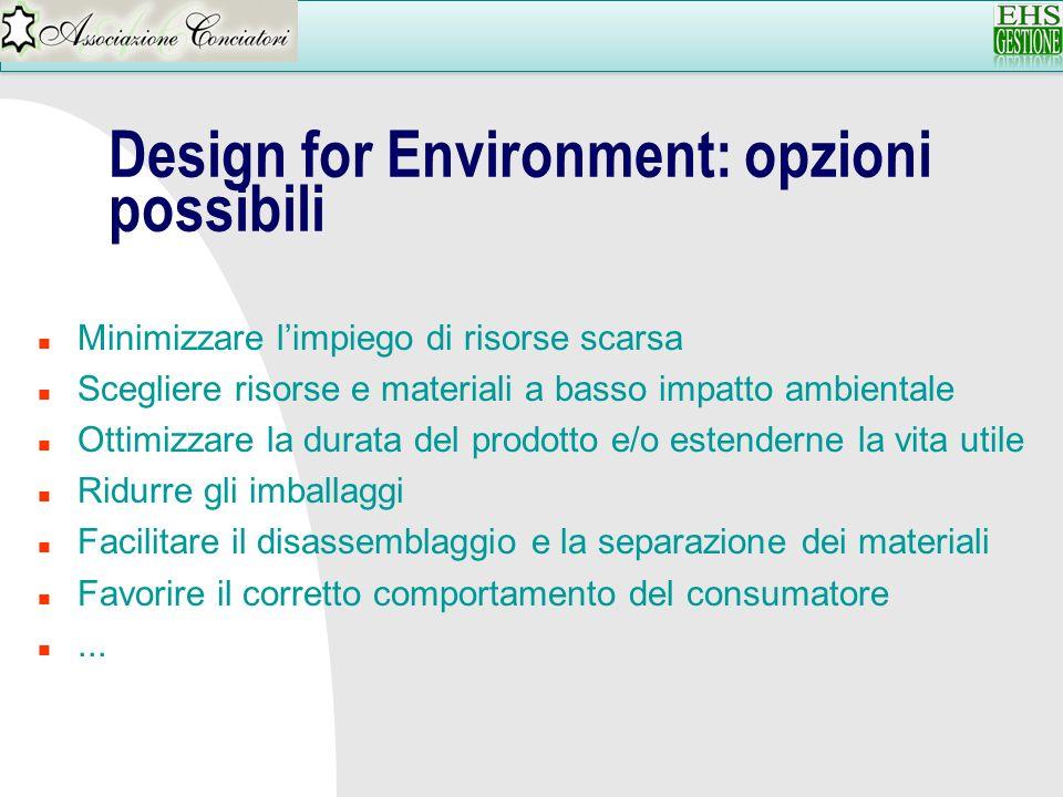 Design for Environment: opzioni possibili
