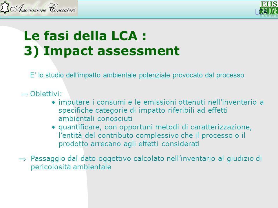 Le fasi della LCA : 3) Impact assessment LCA