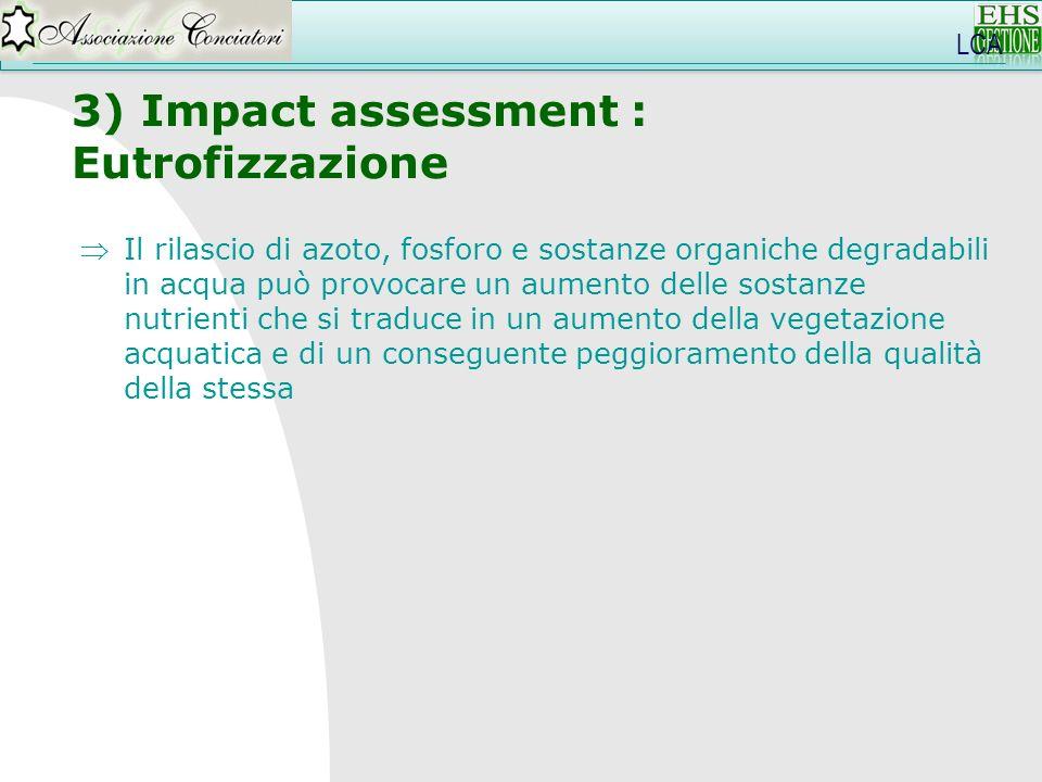 3) Impact assessment : Eutrofizzazione LCA