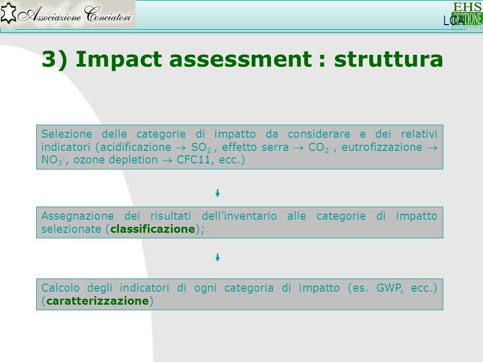 3) Impact assessment : struttura