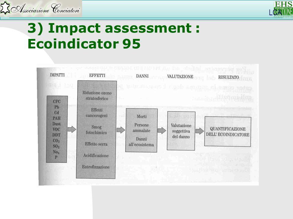 LCA 3) Impact assessment : Ecoindicator 95