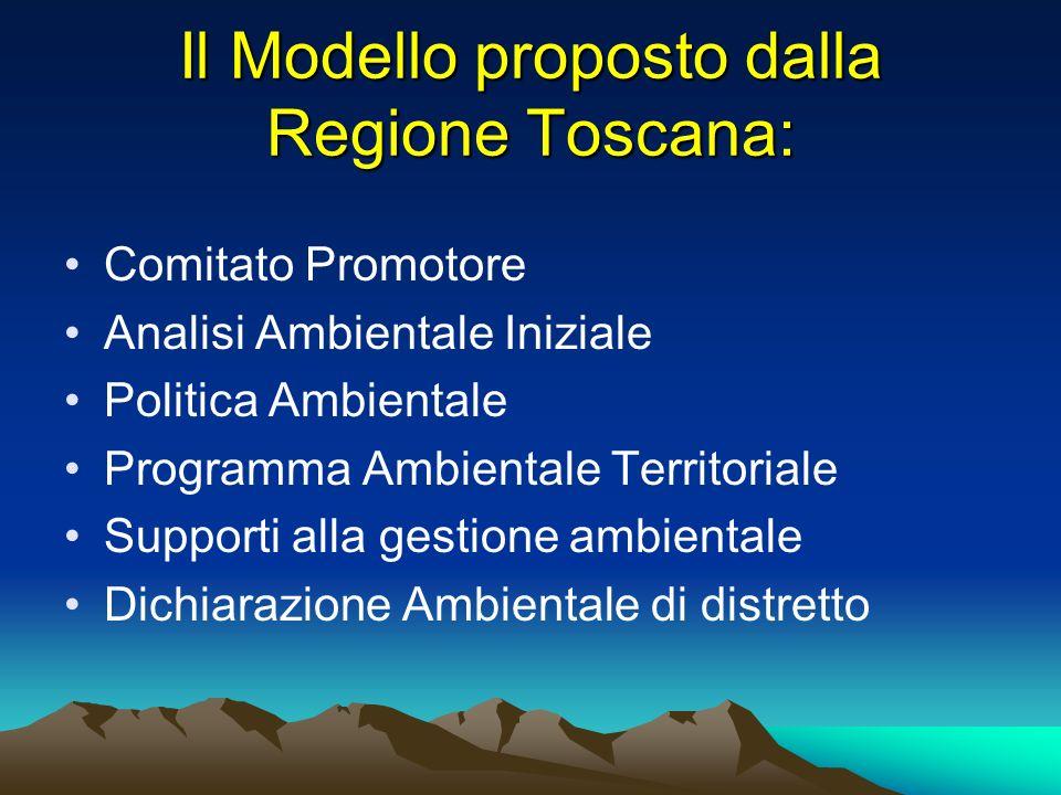 Il Modello proposto dalla Regione Toscana: