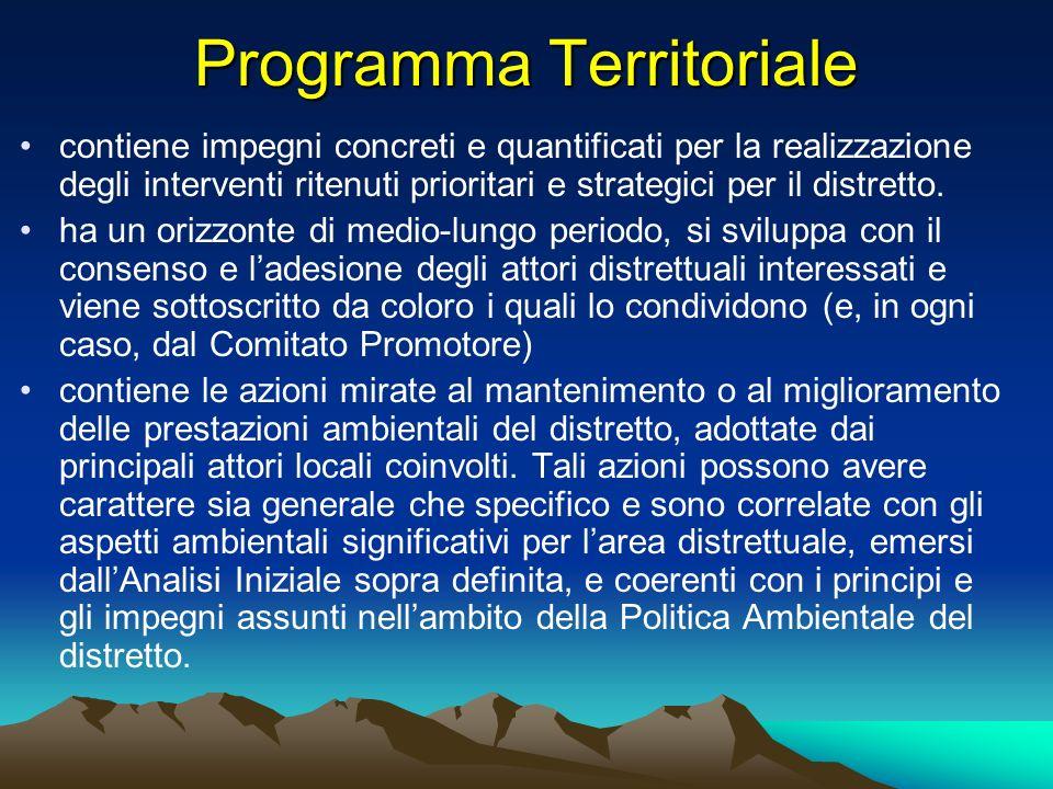 Programma Territoriale