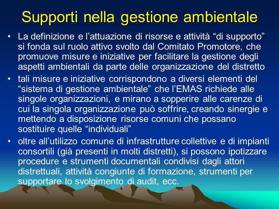 Supporti nella gestione ambientale