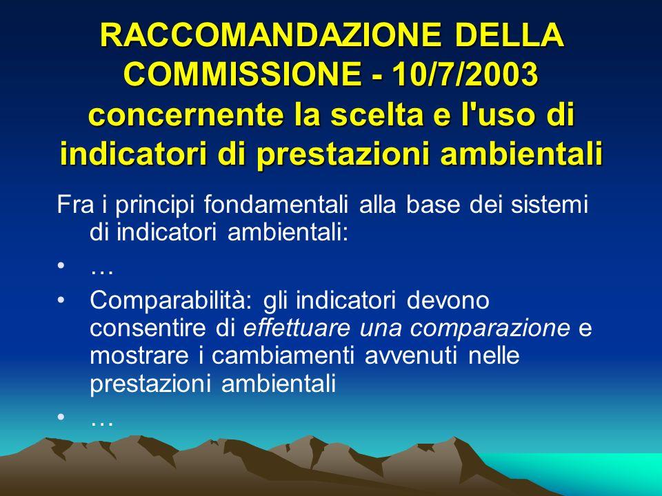 RACCOMANDAZIONE DELLA COMMISSIONE - 10/7/2003 concernente la scelta e l uso di indicatori di prestazioni ambientali