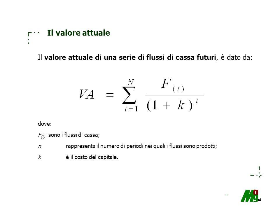 Il valore attuale Il valore attuale di una serie di flussi di cassa futuri, è dato da: dove: F(t) sono i flussi di cassa;