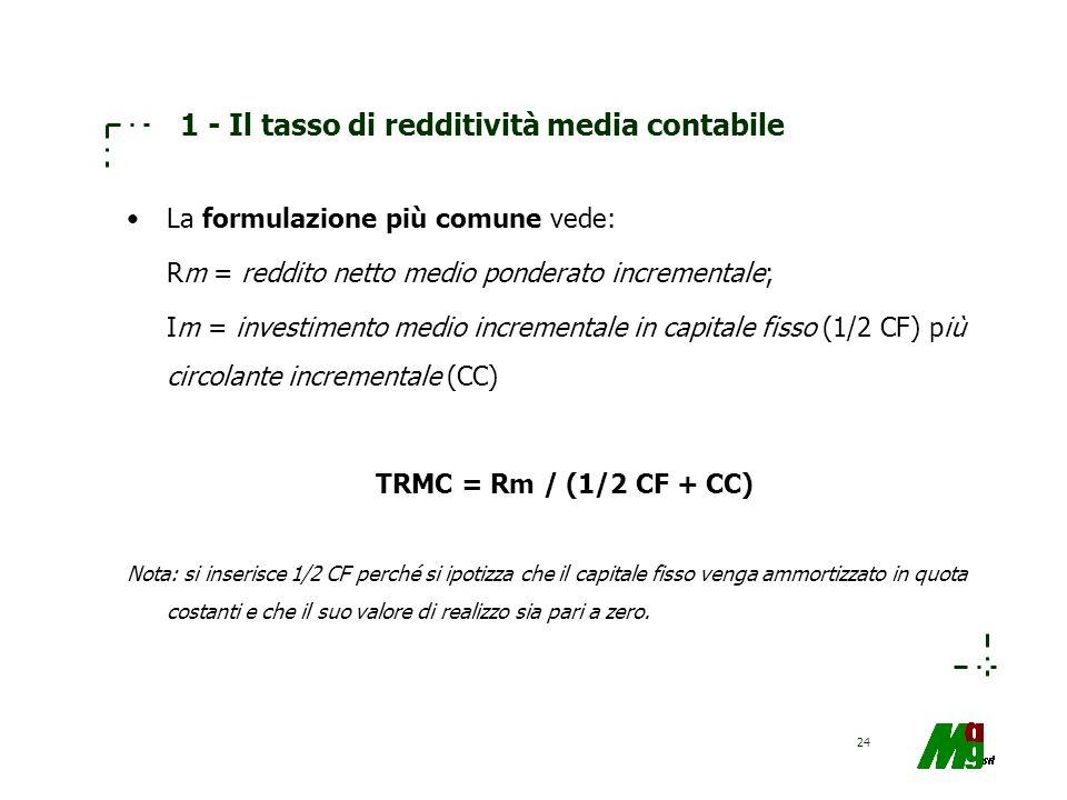 1 - Il tasso di redditività media contabile
