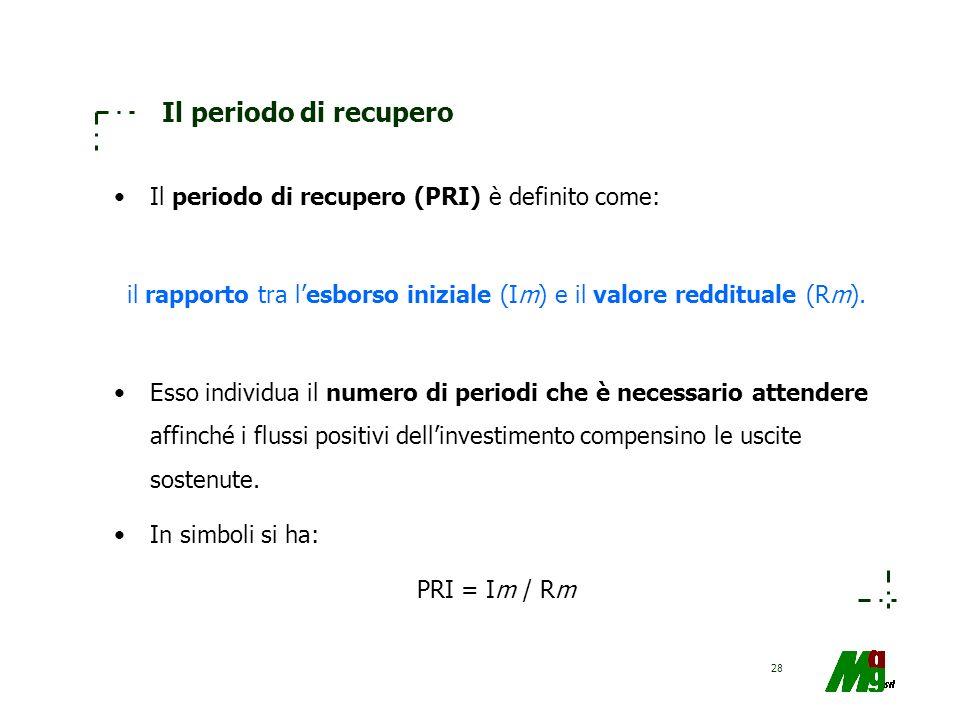 il rapporto tra l'esborso iniziale (Im) e il valore reddituale (Rm).