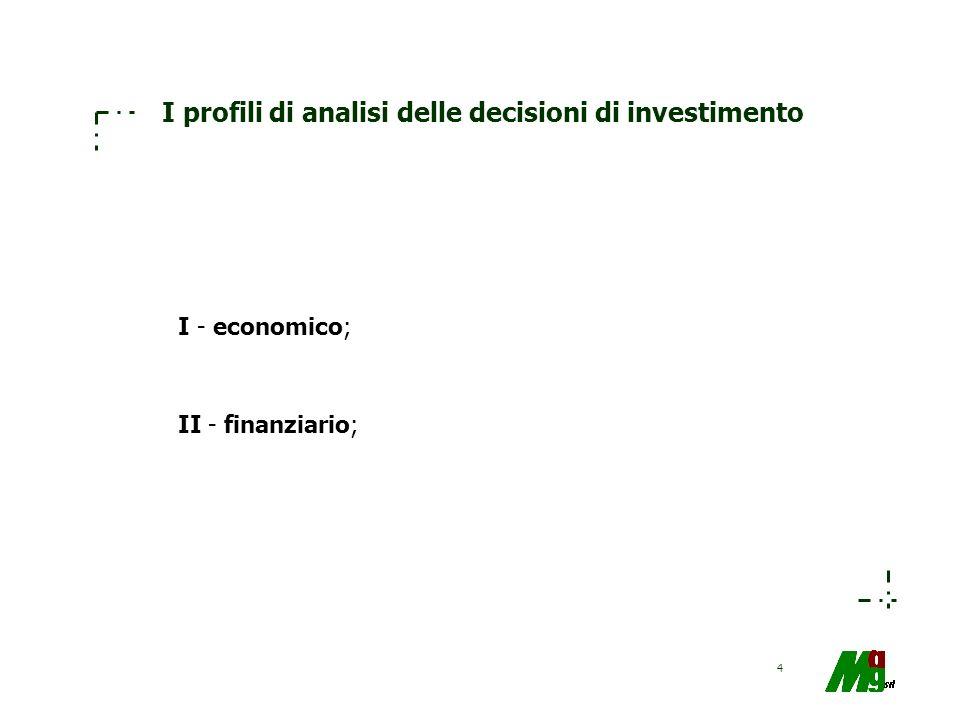 I profili di analisi delle decisioni di investimento