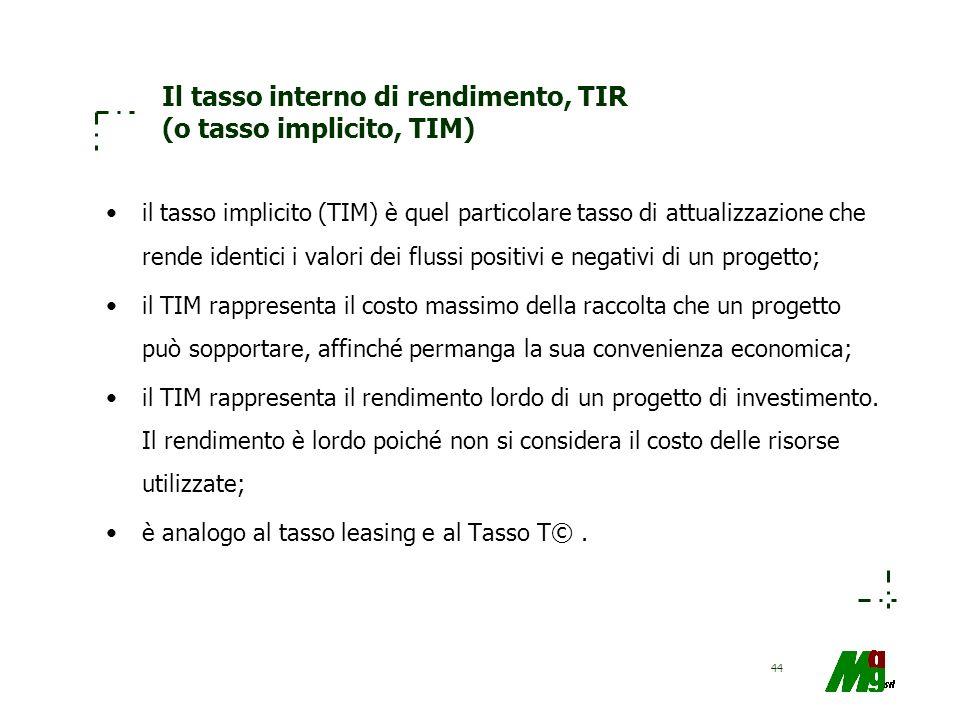 Il tasso interno di rendimento, TIR (o tasso implicito, TIM)