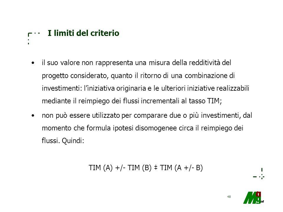 TIM (A) +/- TIM (B) ‡ TIM (A +/- B)