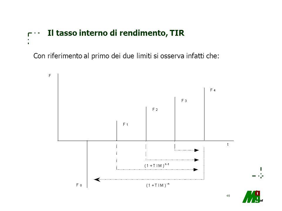 Il tasso interno di rendimento, TIR