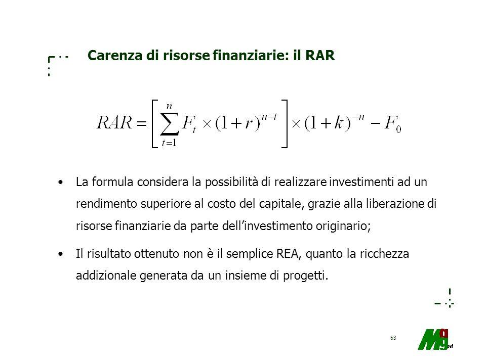 Carenza di risorse finanziarie: il RAR