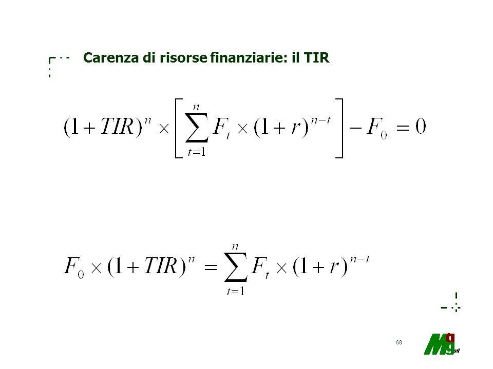 Carenza di risorse finanziarie: il TIR