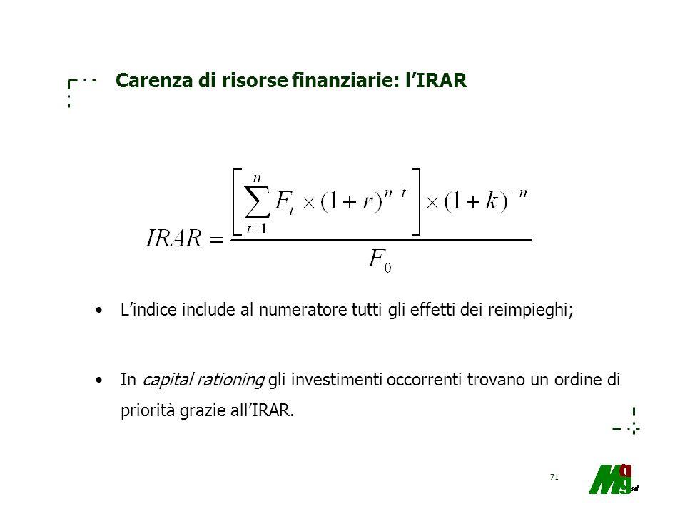 Carenza di risorse finanziarie: l'IRAR