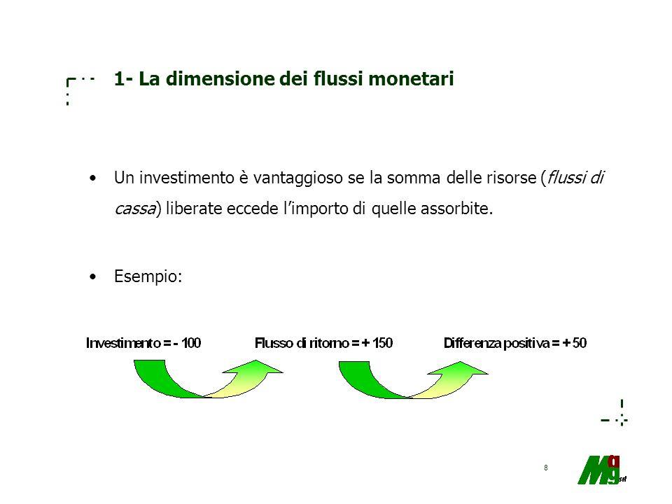 1- La dimensione dei flussi monetari