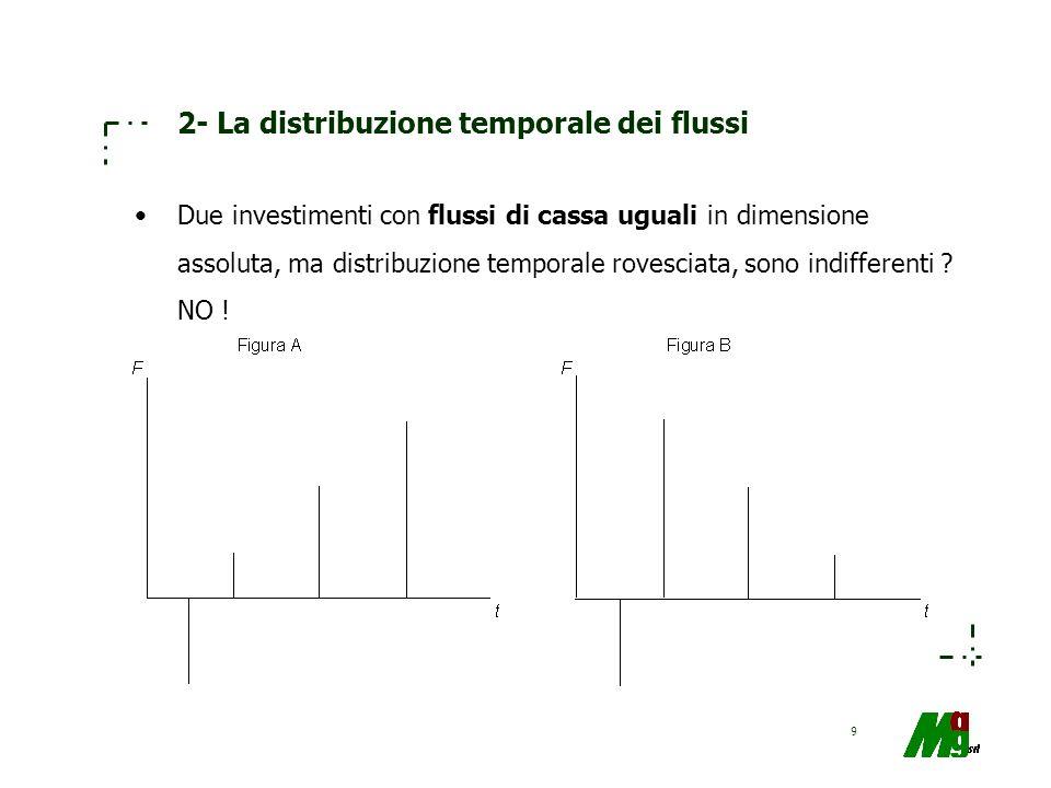 2- La distribuzione temporale dei flussi