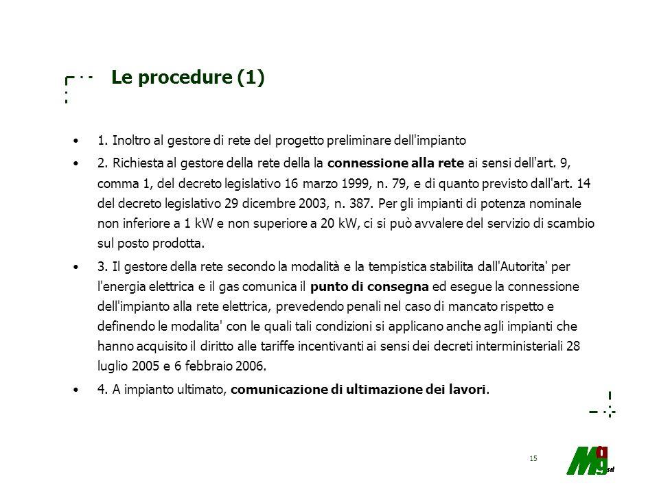 Le procedure (1) 1. Inoltro al gestore di rete del progetto preliminare dell impianto.