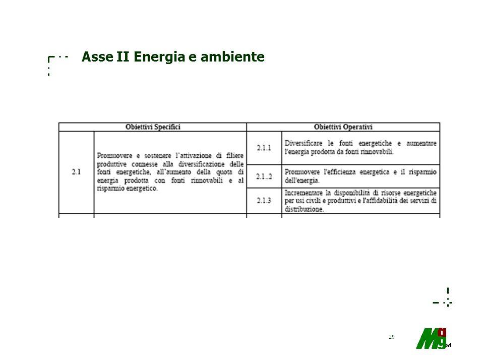 Asse II Energia e ambiente