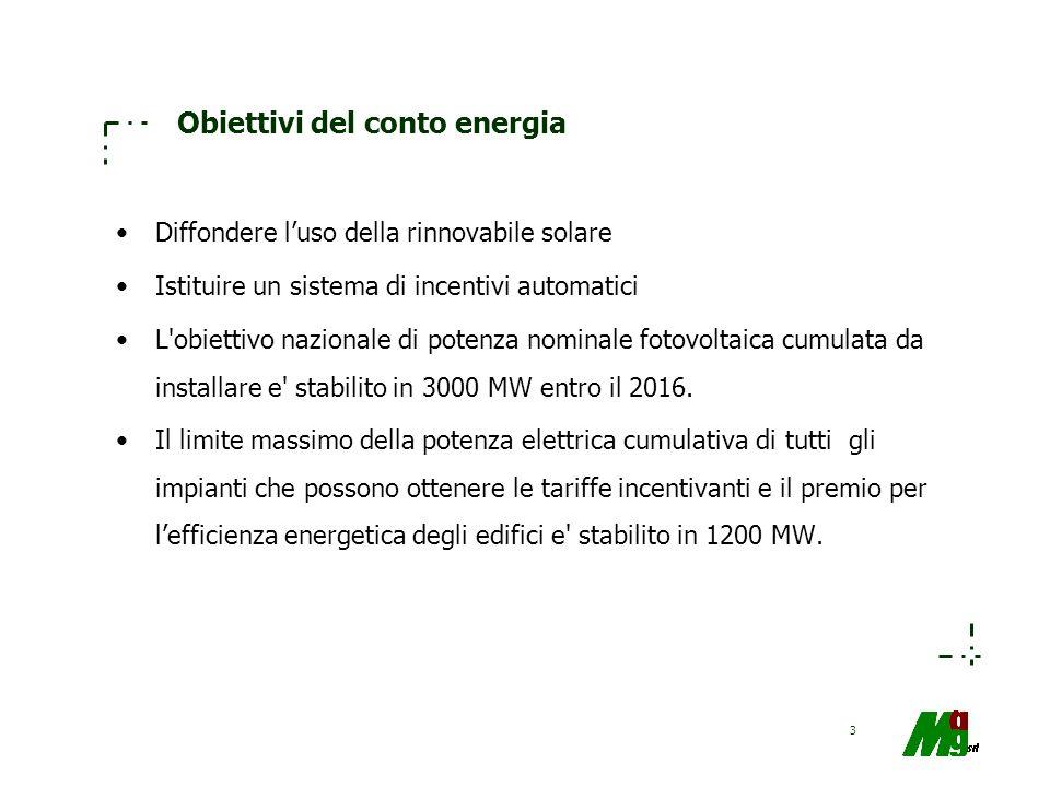 Obiettivi del conto energia