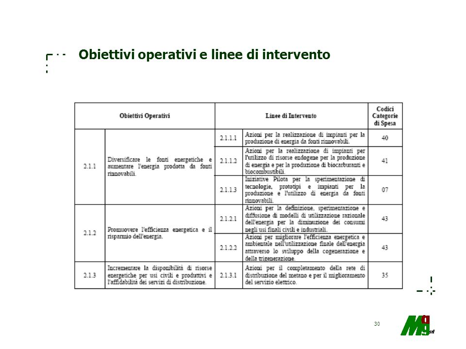 Obiettivi operativi e linee di intervento