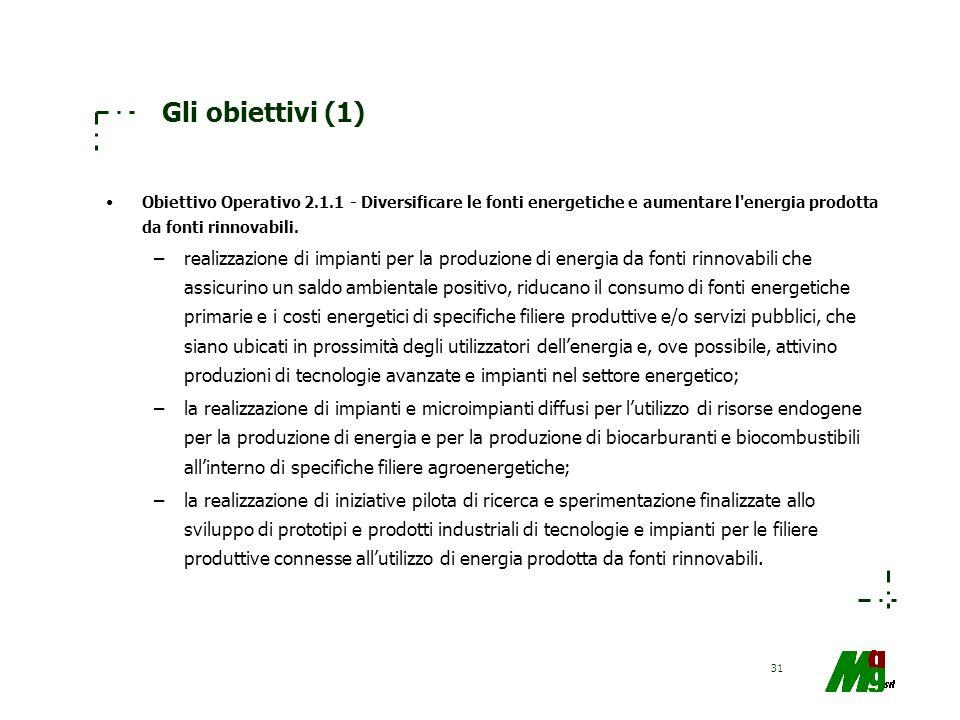 Gli obiettivi (1) Obiettivo Operativo 2.1.1 - Diversificare le fonti energetiche e aumentare l energia prodotta da fonti rinnovabili.