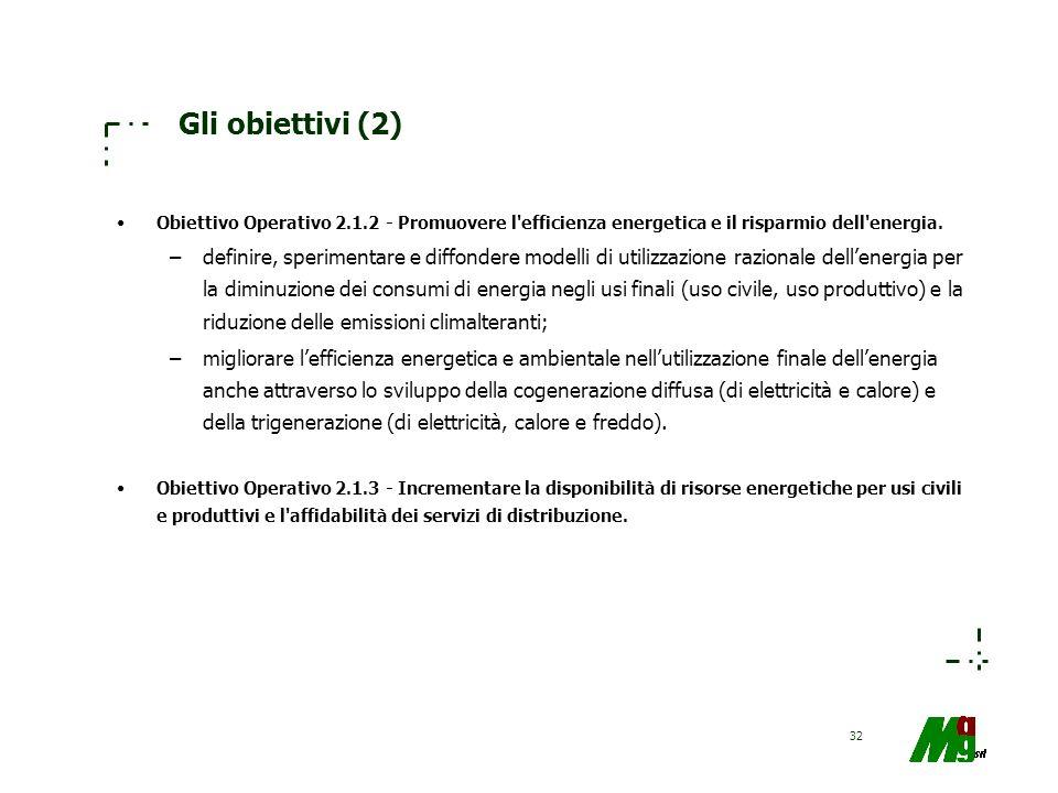 Gli obiettivi (2) Obiettivo Operativo 2.1.2 - Promuovere l efficienza energetica e il risparmio dell energia.
