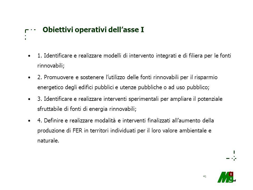 Obiettivi operativi dell'asse I