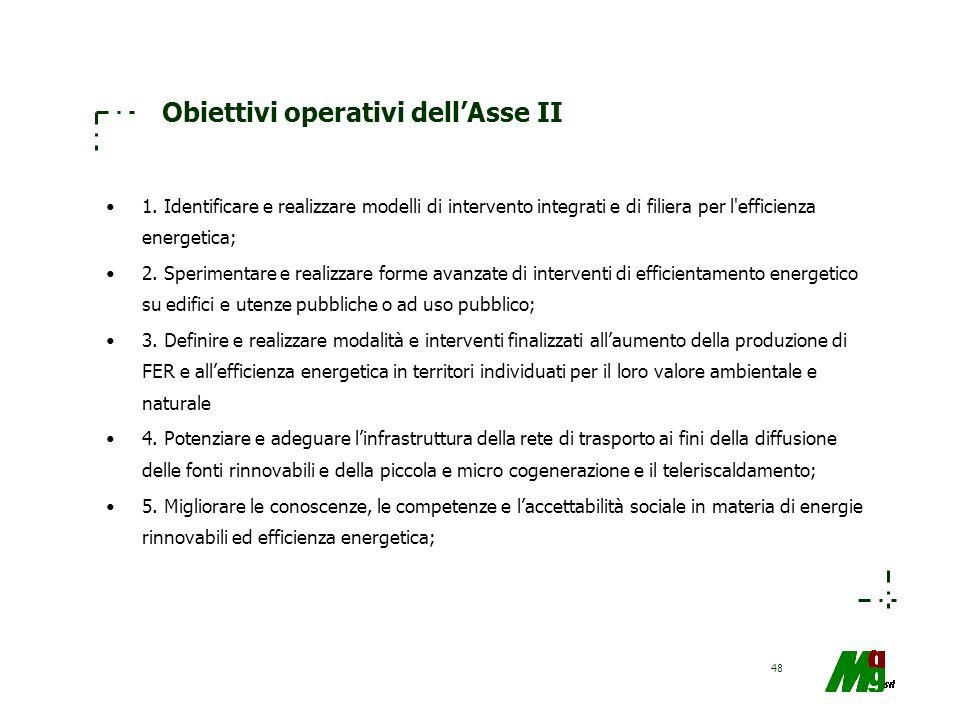 Obiettivi operativi dell'Asse II