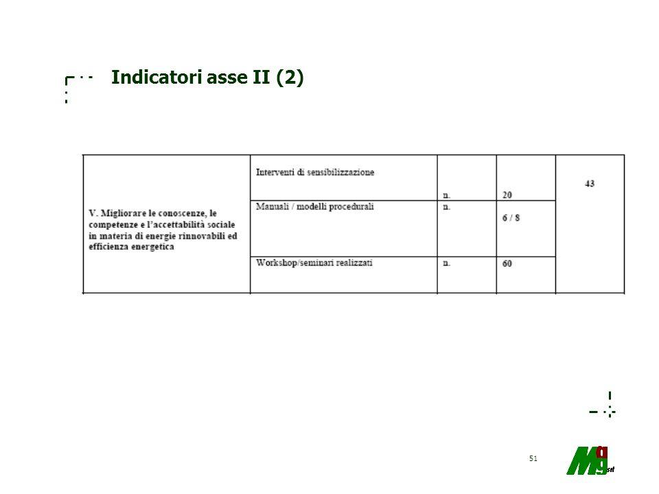 Indicatori asse II (2)