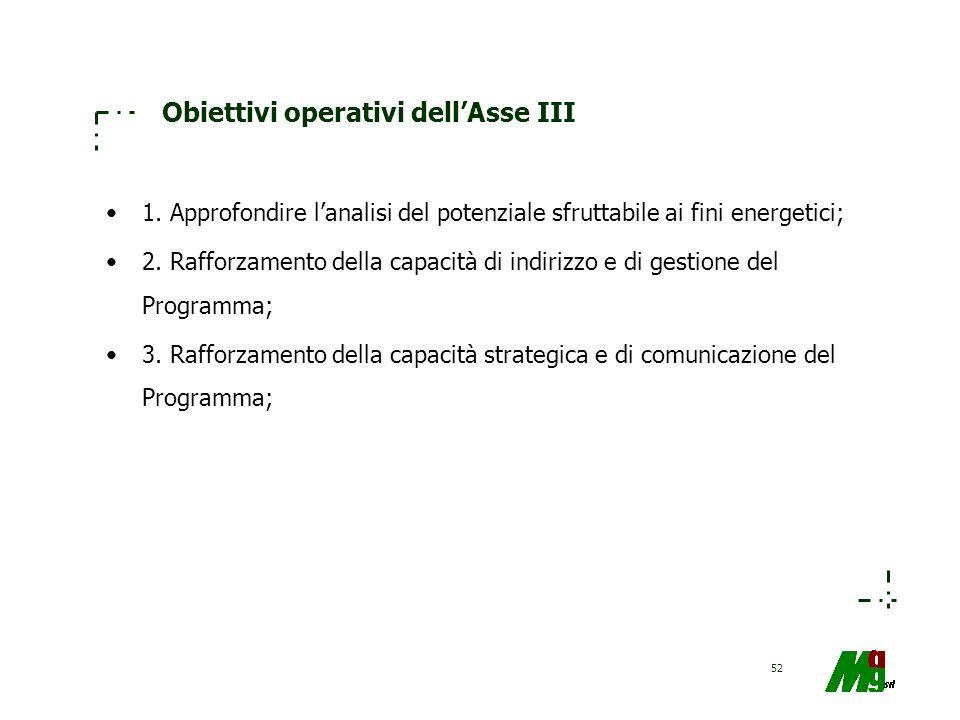 Obiettivi operativi dell'Asse III