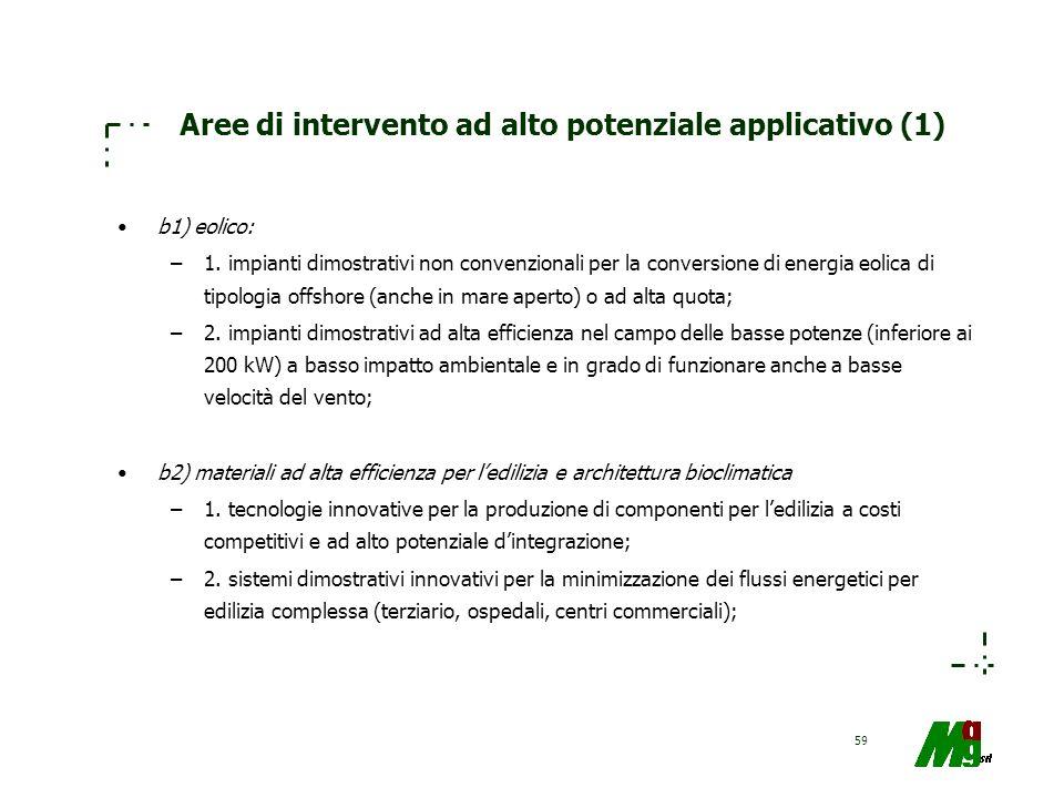 Aree di intervento ad alto potenziale applicativo (1)