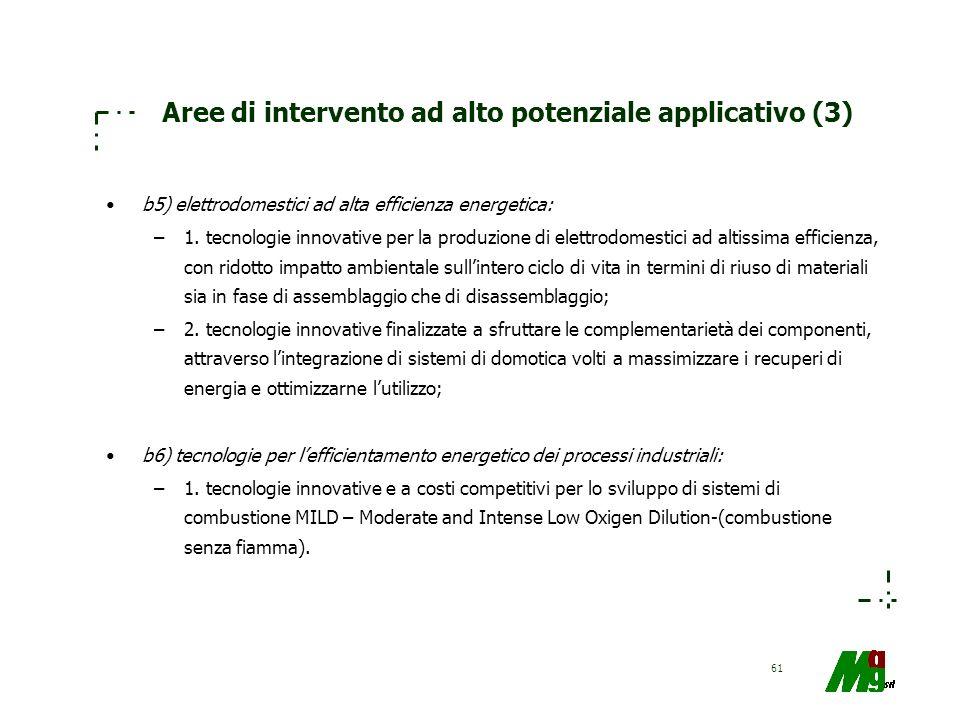 Aree di intervento ad alto potenziale applicativo (3)