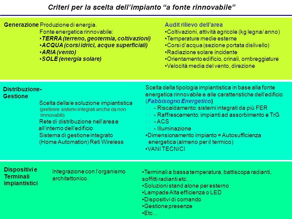 Criteri per la scelta dell'impianto a fonte rinnovabile