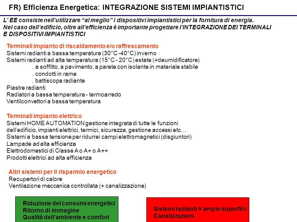 FR) Efficienza Energetica: INTEGRAZIONE SISTEMI IMPIANTISTICI