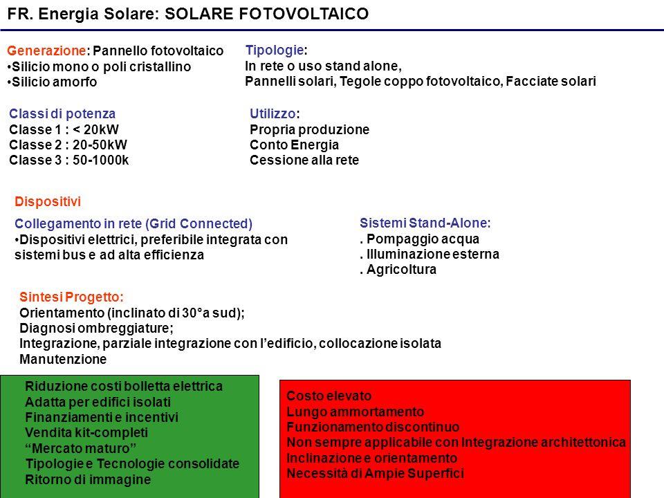 FR. Energia Solare: SOLARE FOTOVOLTAICO