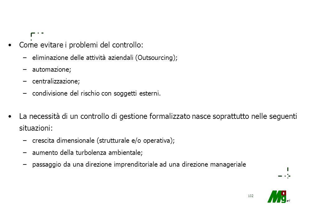 Come evitare i problemi del controllo: