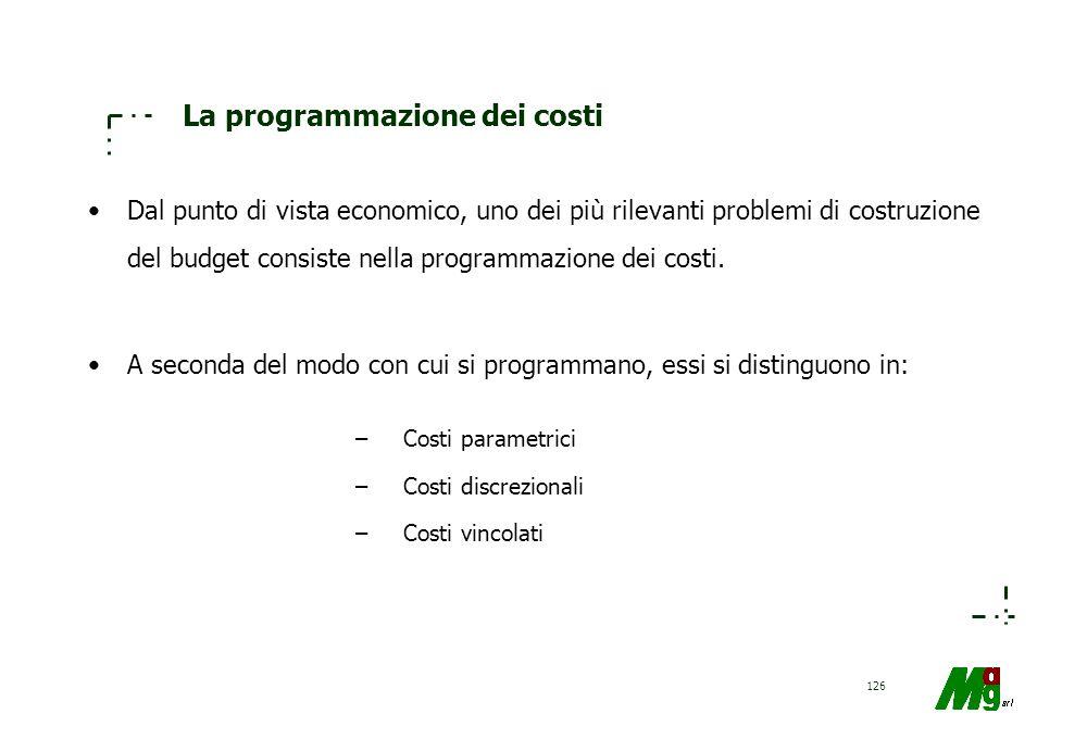 La programmazione dei costi